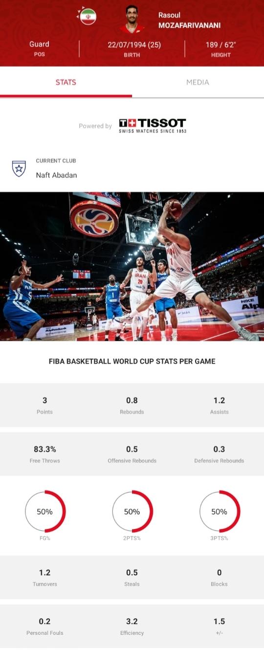 Screenshot_20190908-222054_FIBAWC