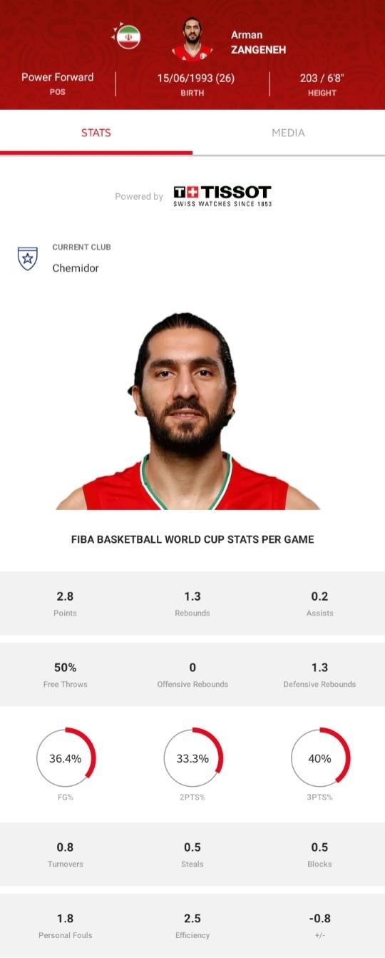 Screenshot_20190908-221933_FIBAWC