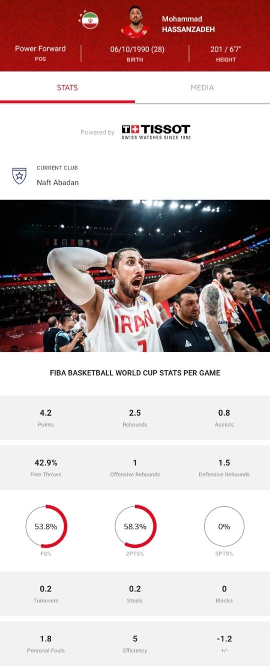 Screenshot_20190908-221856_FIBAWC