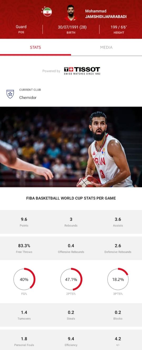 Screenshot_20190908-221837_FIBAWC