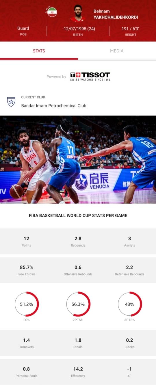 Screenshot_20190908-222034_FIBAWC