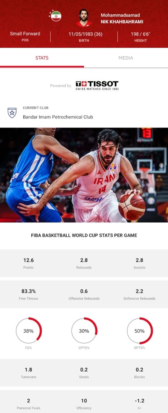 Screenshot_20190908-221752_FIBAWC