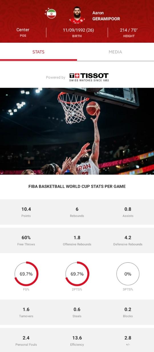 Screenshot_20190908-221815_FIBAWC