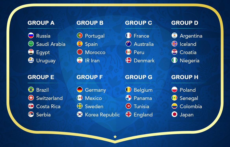 جام جهانی 2018 روسیه-  گروه بندی