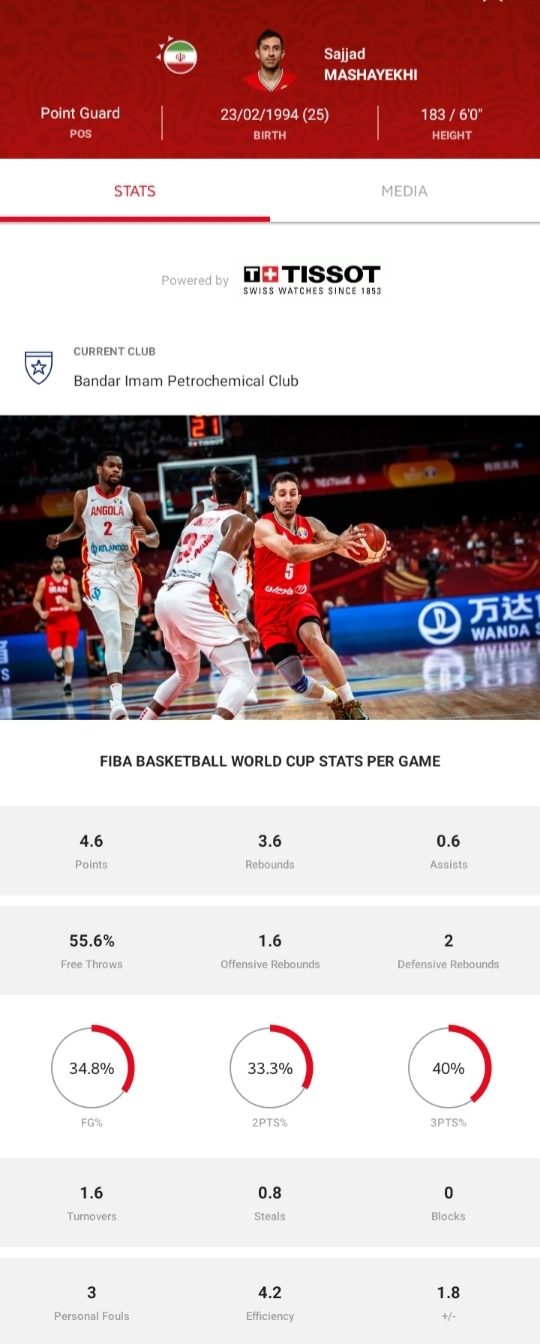 Screenshot_20190908-221915_FIBAWC