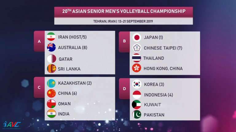 والیبال قهرمانی آسیا 2019