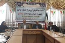 توانمندسازی جوانان حاشیه شهر کرمانشاه ضرورت دارد