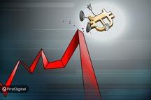 یکشنبه خونین ارزهای دیجیتال: سقوط بیت کوین به زیر ۷,۰۰۰$