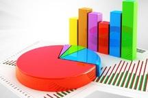 نرخ بیکاری کرمانشاه در پاییز امسال 18 2 درصد اعلام شد