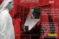 حرکت مشکوک محافظ شخصی بن سلمان در دیدار با پسر جمال خاشقجی+تصاویر