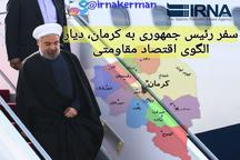 سفر رئیس جمهوری به کرمان ، استان موفق در حوزه اقتصاد مقاومتی