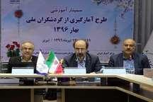 تبریز 2018 نقطه آغاز توسعه گردشگری آذربایجان شرقی است