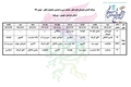 اکران فیلم های جشنواره فجر در خراسان جنوبی آغاز شد