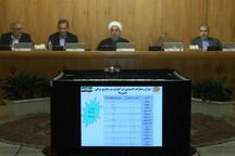 تکذیب رفع فیلتر توییتر/ سفر ظریف به مسکو/ واکنش به ثبتنام احمدینژاد و...