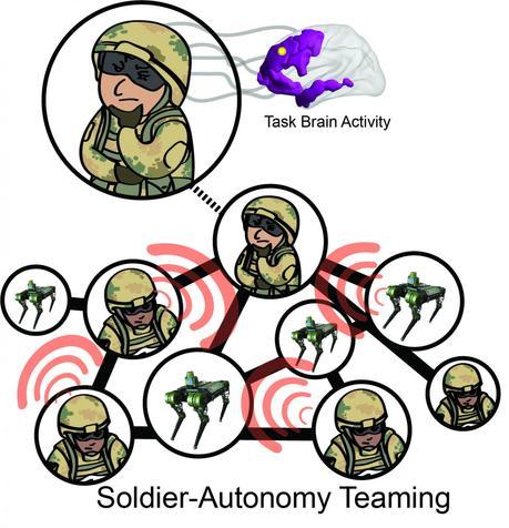 تحول در ارتش آمریکا با هوش مصنوعی!