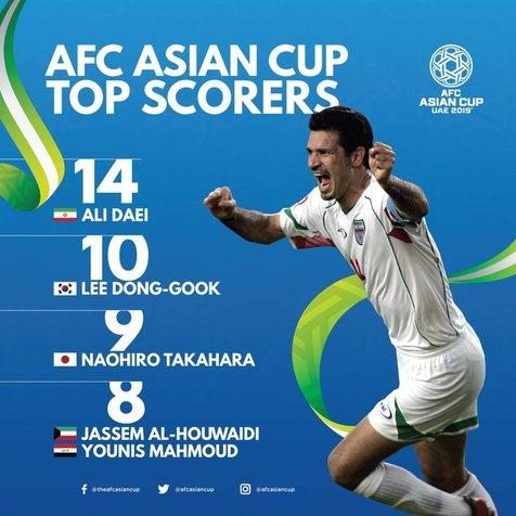 صدرنشینی علی دایی در میان ۵ گلزن برتر تاریخ جام ملتهای آسیا + عکس