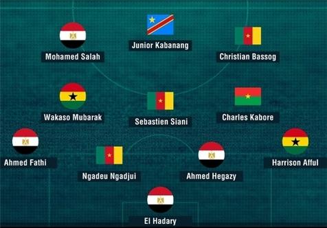 تیم منتخب جام ملتهای آفریقا ۲۰۱۷