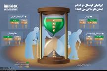 ایرانیان کهنسال در کدام استان ها زندگی می کنند؟