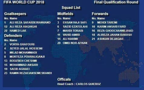 لیست تیم ملی فوتبال برای دیدار با کره جنوبی اعلام شد/ سامان قدوس خط خورد