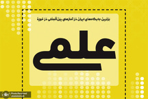 برترین جایگاه های ایران در آمارهای بین المللی در حوزه علمی