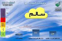 کیفیت هوای تهران با شاخص 76 سالم است