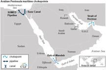 سود ۱۵ میلیارد دلاری صهیونیست ها برای تهدید ایران در تنگه باب المندب