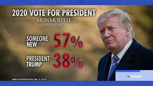 57 درصد آمریکایی خواستار کنار رفتن ترامپ