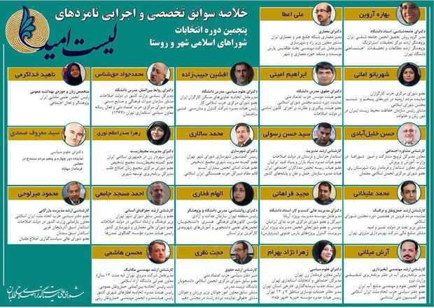لیست نهایی اصلاح طلبانِ شورای شهر تهران مشخص شد + اسامی و معرفی اجمالی