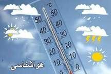 شامگاه جمعه وزش باد شدید در استان تهران پیش بینی می شود