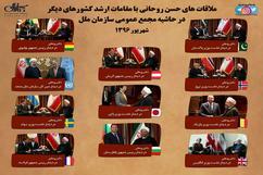 ملاقات های حسن روحانی با مقامات ارشد کشورهای دیگر در حاشیه مجمع عمومی سازمان ملل