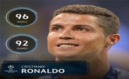 رکوردی که رونالدو در لیگ قهرمانان اروپا زد + عکس