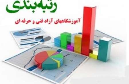 آموزشگاه های آزاد فنی و حرفه ای گلستان رتبه بندی می شوند