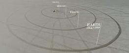 ساخت ماکت منظومه شمسی با مقیاس ۱:۸۴۷,۶۳۸,۰۰۰