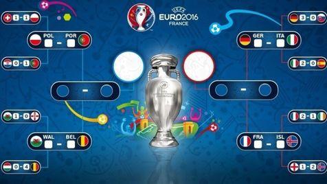 برنامه مرحله یک چهارم نهایی یورو ۲۰۱۶
