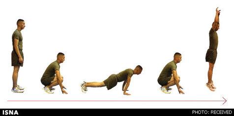 برنامه موثر برای انجام ورزشهای کوتاه مدت و شدید