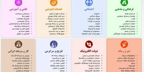 چرا یک میلیون ایرانی، مشتری سایتهای مستهجن هستند؟