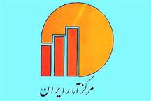 نرخ بیکاری در آذربایجانغربی ۴.۲ درصد کاهش یافته است