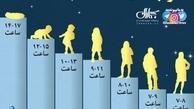 بدن ما به چند ساعت خواب نیازمند است؟