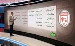 جواب قاطع بینندگان صدا و سیما با رای به برنامه نود/ برنامه فردوسی پور در صدر پربیننده های تلویزیون