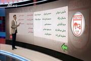 نامه استادان و دانشجویان صنعتی شریف برای بازگشت «۹۰» به تلویزیون