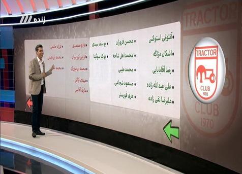 واکنش مدیر پیشین شبکه سه به ماجرای عدم پخش برنامه نود