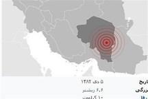 زلزلهای به بزرگی ۴.۴ ریشتر زرند را لرزاند