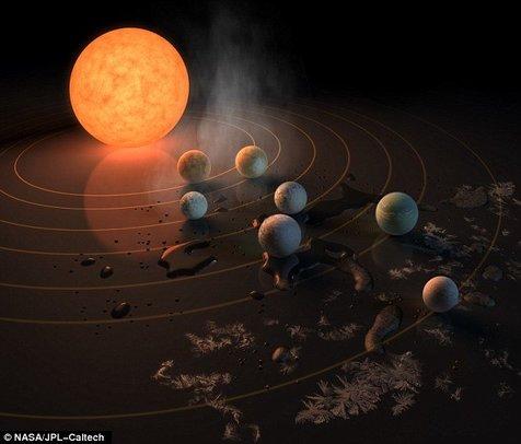 رصد دورترین سیاره در منظومه تراپیست 1