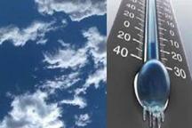 دمای هوا در سیستان به بیش از 45 درجه می رسد