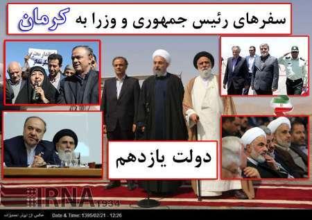 کرمان بر مدار توسعه با حضور رئیس جمهوری و 10 وزیر دولت یازدهم