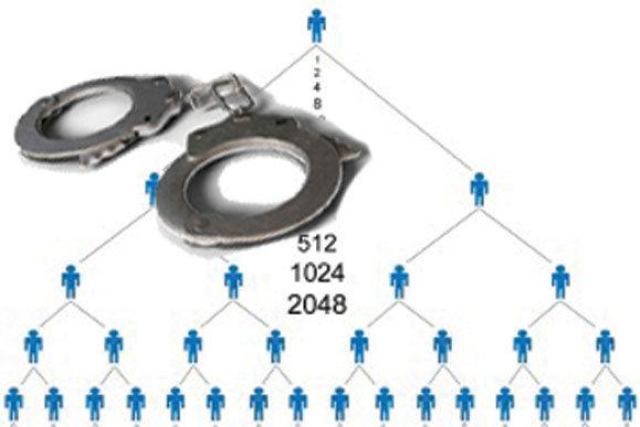 دستگیری 120 سرشاخه اصلی یک شرکت هرمی در ساری
