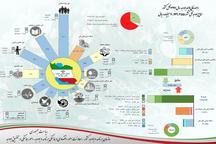بودجه، خون دولت، خون ملت