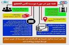جزئیاتی از پرونده ی 13 هزار میلیارد تومانی ثامن الحجج