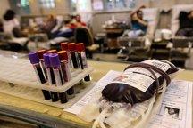 اهدا خون در قم 20 درصد رشد داشت