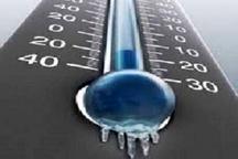 بیرجند، سردترین مرکز استان در کشور